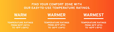 Find your comfort zone with our easy-to-use weather ratings.