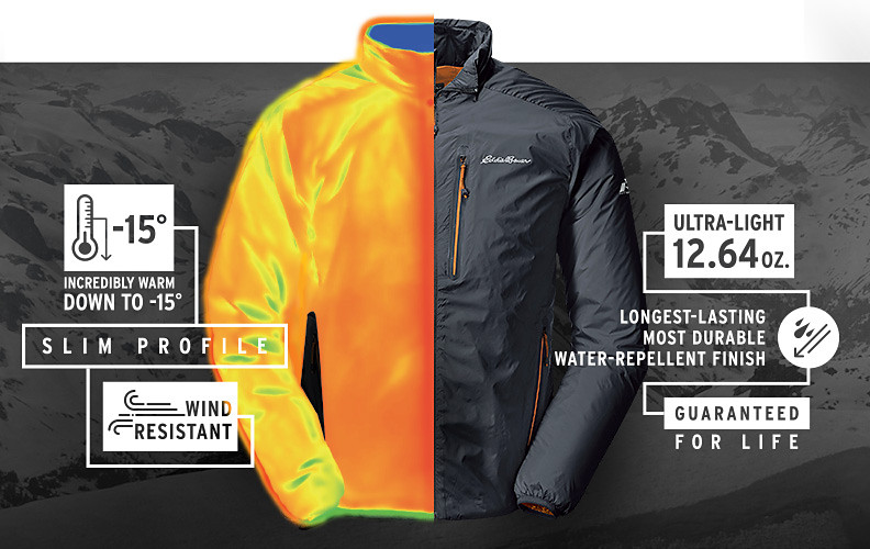 Thermal image of the EverTherm Jacket showing hear retention